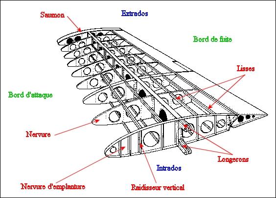 2011: Le 17/05 à 18 h 30 en face de géant castres - (78) - Page 3 Aile